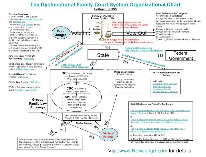 dysfunctional-family-courts-20152